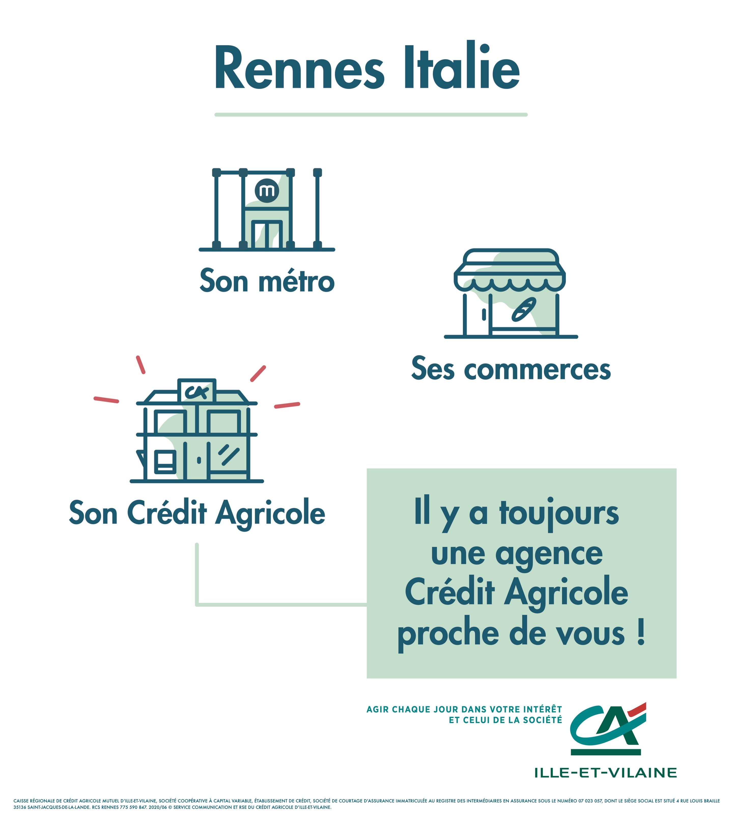 CRÉDIT AGRICOLE ILLE-ET-VILAINE – RENNES ITALIE